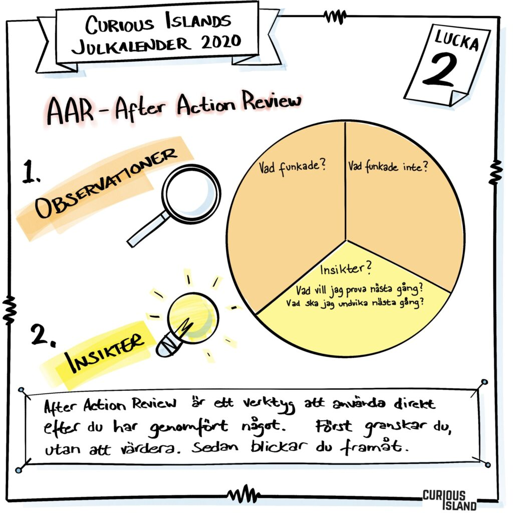 AAR After Action Review
