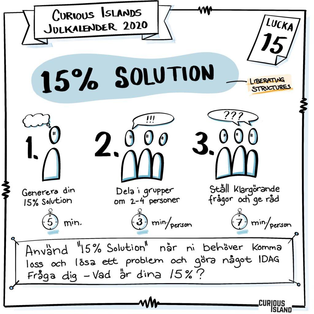 15% Solution Liberating Structures